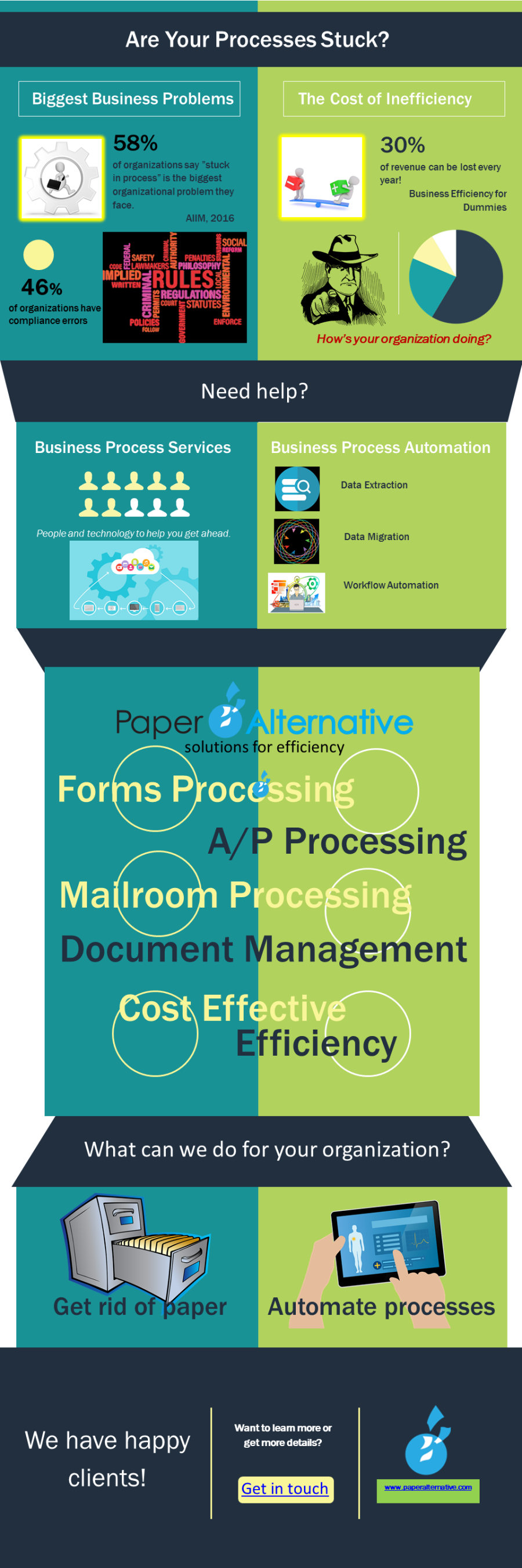 Business Processes Infographic